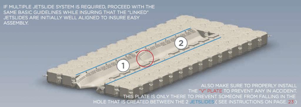 Multiple jetslide system